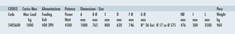 Measures of rescue boat crane 1000