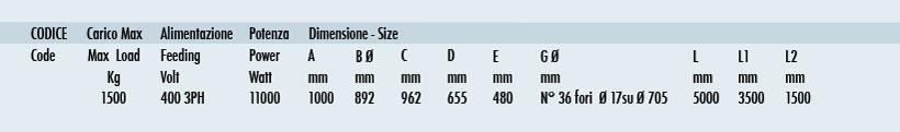Measures of rescue boat crane 1500