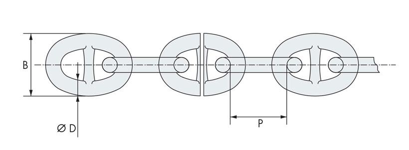 Technical design of chain