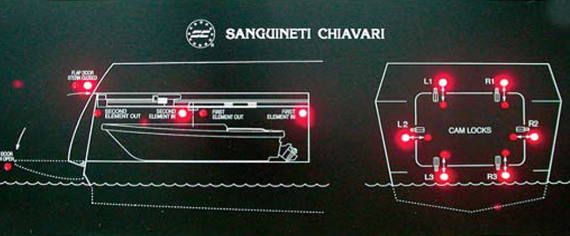Sanguineti Chiavari programmables controls