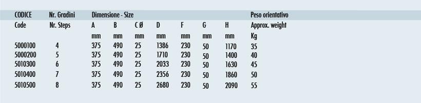 Tabella scalette per barche inox manuali
