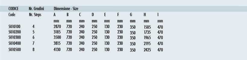 Tabella scalette per barche inox oleodinamiche
