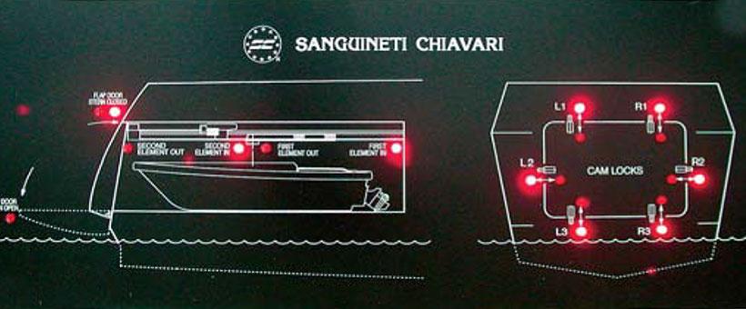 Pannelli programmabili per la nautica