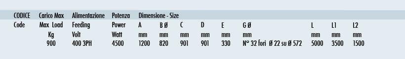 Tabella gru per barche rescue boat 900 kg