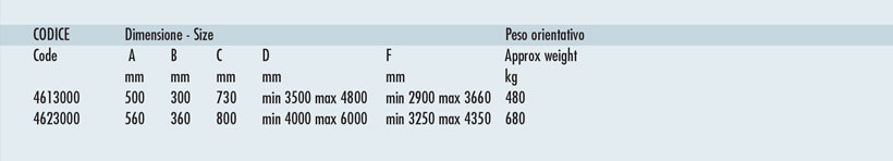 Passerella nautica due elementi - tabella