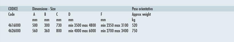 Passerella nautica tre elementi - tabella