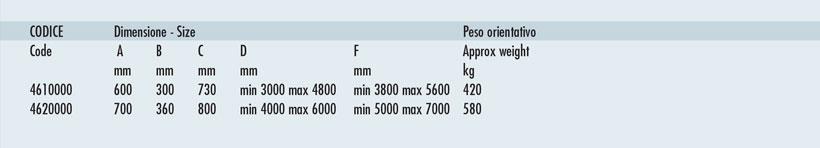 Passerella nautica monoelemento - tabella