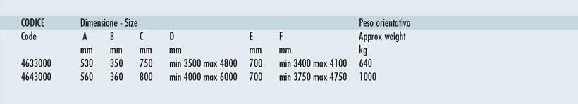 Passerella barca due elementi - tabella