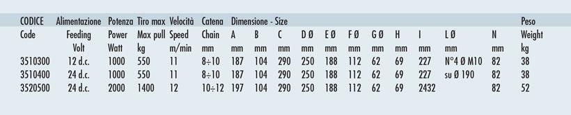 Tabella verricelli nautici 2000-1000 bronzo