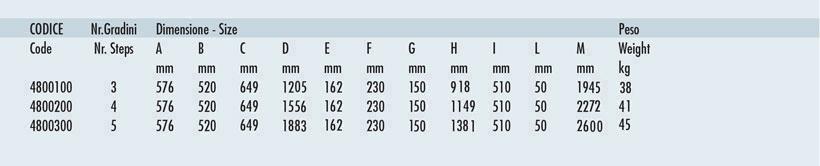 Tabella-scala-reale-manuale-fissi