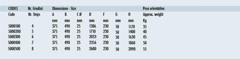 Tabella-scaletta-per-banchina-manuale