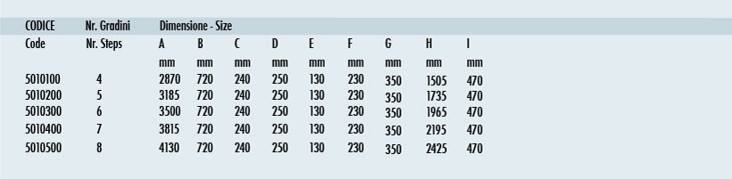 Measures of hydraulic boat dock ladder